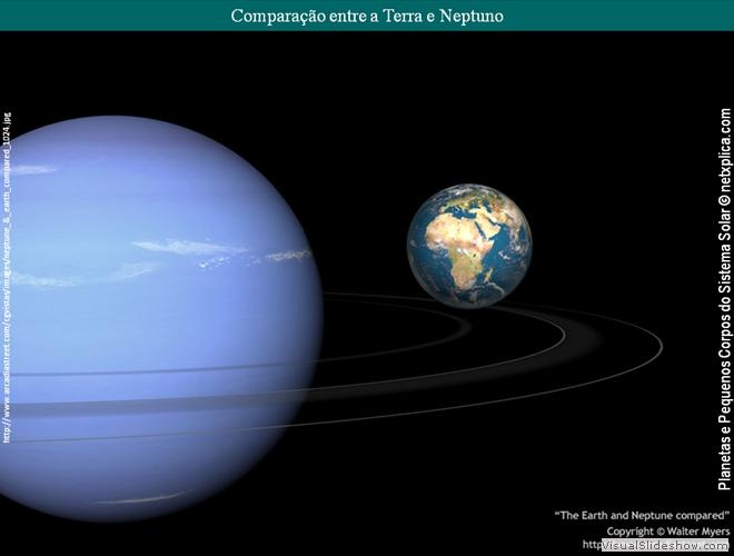 07 sistema solar generated by visualslideshow